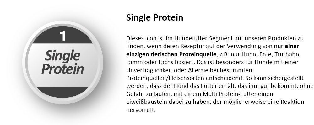 Legende_SingleProtein_TEXT
